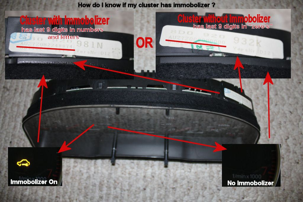 Understanding Differences Between Audi A6 Clusters And The Rhaudizine: 2000 Audi A4 Immobilizer Location At Gmaili.net