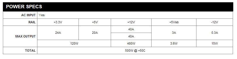 Fonte EVGA 500W - Eficiência 85% - PFC Ativo - 100
