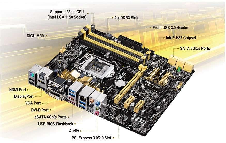 Asus H87M-PRO (LGA 1150 - DDR3 1600) - Chipset Int
