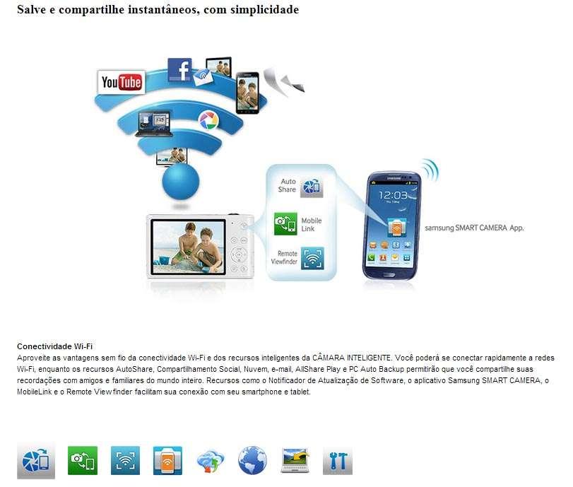 Samsung WB30F - 16.2 Mega Pixel - Zoom Óptico 10x