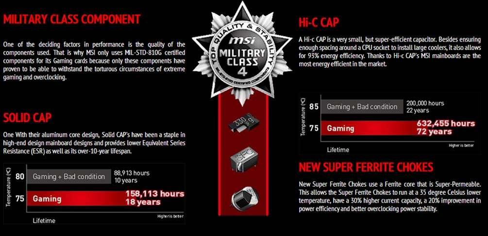 AMD Radeon R9 270X 2GB GDDR5 256bits - O.C Edition