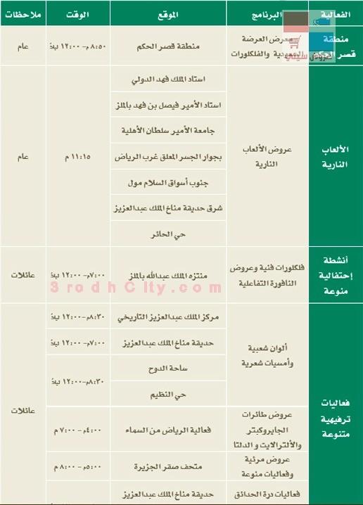امانة الرياض تطلق جدول احتفالات عيد الفطر بالرياض لعام ١٤٣٥هـ IAzKrd.jpg