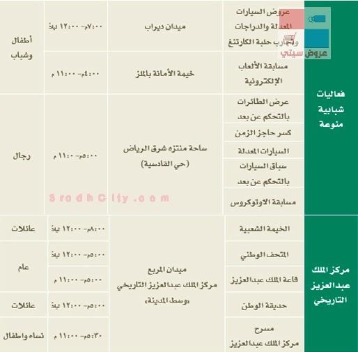 امانة الرياض تطلق جدول احتفالات عيد الفطر بالرياض لعام ١٤٣٥هـ 7kTrjR.jpg