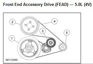 2012 ford f 150 engine diagram wiring diagram img Ford F 150 Replacement Parts