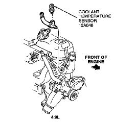 temperature sending unit ford f150 forum munity of ford truck Ford F-150 Fuel Injectors does anyone have photos of the temperature sending unit location on engine for a 96 ford f150 4 9l i cannot find the darn thing