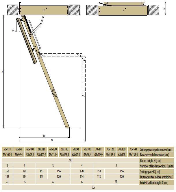 Installing Loft Hatch Free Software And Shareware