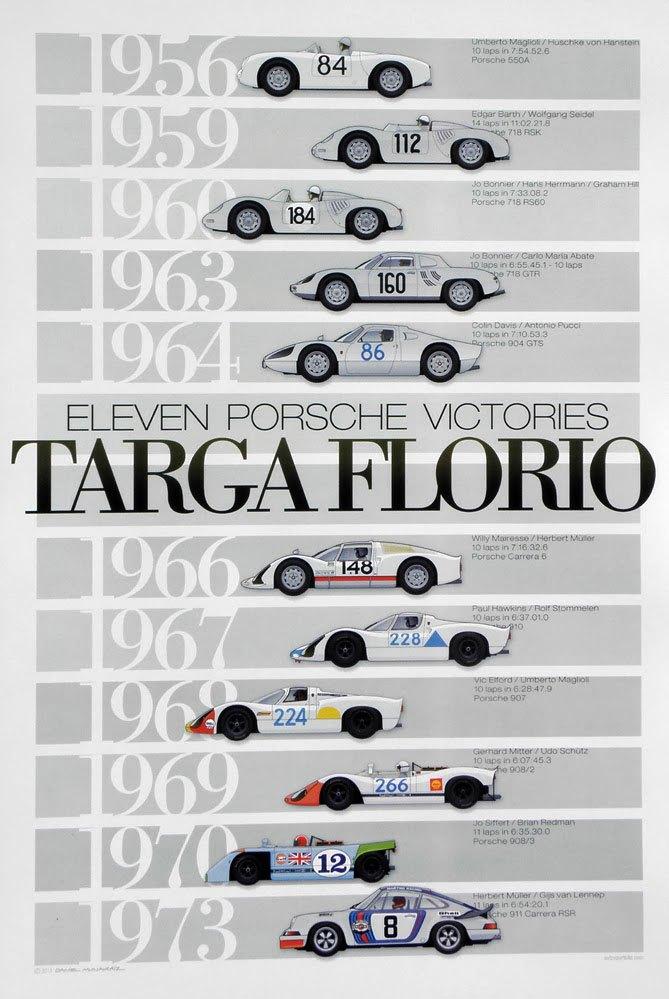 Eleven Porsche Victories at Targa Florio.