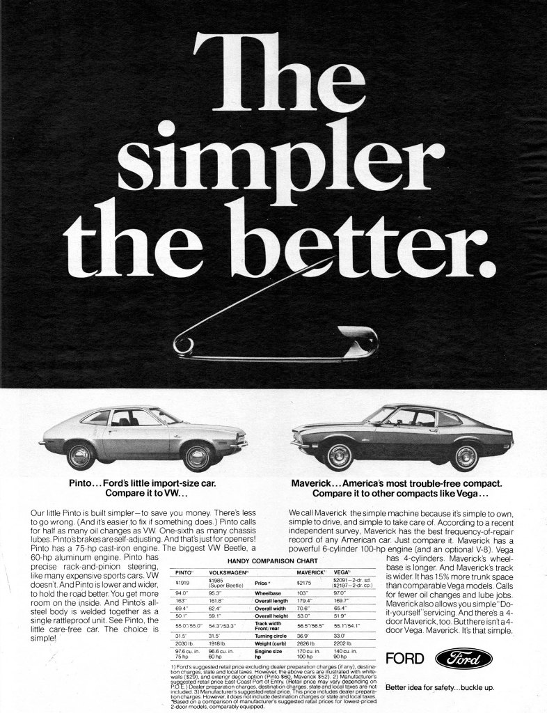 The simpler the better.   Pinto... Ford's little import-size car. Compare it to VW...  Our little Pinto is built simpler—to save you money. There's less to go wrong. (And ifs easier,to fix if something does.) Pinto calls for half as many oil changes as VW. One-sixth as many chassis lubes. Pinto's brakes areself-adjusting . And that's just for openers! Pinto has a 75-hp cast-iron engine. The biggest VW Beetle, a 60-hp aluminum engine. Pinto has precise rack-and-pinion steering, like many expensive sports cars. VW doesn't. And Pinto is lower and wider, to hold the road better. You get more room on the inside. And Pinto's all-steel body is welded together as a sin le rattleproof unit See Pinto the  • • little care-free car. The choice is simple!   Maverick...America's most trouble-free compact. Compare it to other compacts like Vega ...  We call Maverick the simple machine because ifs simple to own, simple to drive. and simple to take care of. According to a recent independent survey, Maverick has the best frequency-of-repair record of any American car. Just compare it Maverick has a powerful 6-cylinder 100-hp engine (and an optional V-8). Vega. has 4-cylinders. Maverick's wheel-base is longer. And Maverick's track is wider. It has 15% more trunk space  HANDY COMPARISON  CHART  PINTO' VOLKSWAGEN^ MAVERICK'. VEGA' 51919 94 .1965 (Super Beetle) $2091-2-dr. sd ,S2197 — 2-dr. CD 1 95 3- 161.8- Wheelbase Overall length 103' 179.4' 97.0' 169.7' 183' 69 4' 50.1' Overall width Overall height 70.6' 53.0' 65.4' 51.9' 55 0%55 0' 54 3753 3' Zgitir 56 5756 5' 55.1.754 1' 31.5' 20301b. 31.5' 19181b. Telling circle Weight (curb) 36.9' 26261b. 33.0' 22021b ?1?:' ' Zolfu '' glne size Z i7s:g Li . in. n .4400h cpu. in  11)OfFhillrnlb=litnogarelerhe preparation =Alt= p'S't,hereCI)ietZli grerarcLstr '1147 grgllietrOril X4)-vgetrAtilZs, included 3) char,. and boa, tax. are not tion charges. 1-bwever, it does not include cle=tiorrhi IthParrges'ingustrerdiValt= 2.d13agedo, omuic:mpariscrItt 