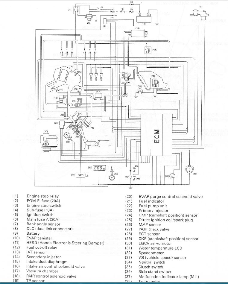 what sensors and compnents does a 04 cbr1000rr engine need 2007 honda cbr1000rr wiring diagram 2007 honda cbr1000rr wiring diagram 2007 honda cbr1000rr wiring diagram 2007 honda cbr1000rr wiring diagram