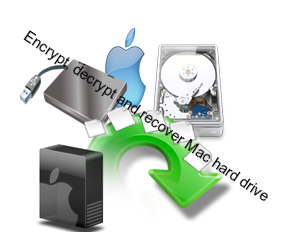 Encrypt, decrypt and recover Mac hard drive