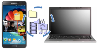 How to backup Samsung Note 3 to PC