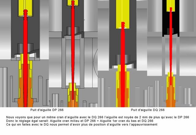 Topic unique les r glages de carburation page 2 - Reglage carburateur 2 temps ...