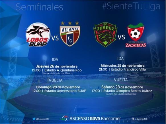 Fechas y horarios de las semifinales del Ascenso MX Torneo Apertura 2015