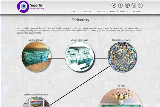 Superfish VisualDiscovery