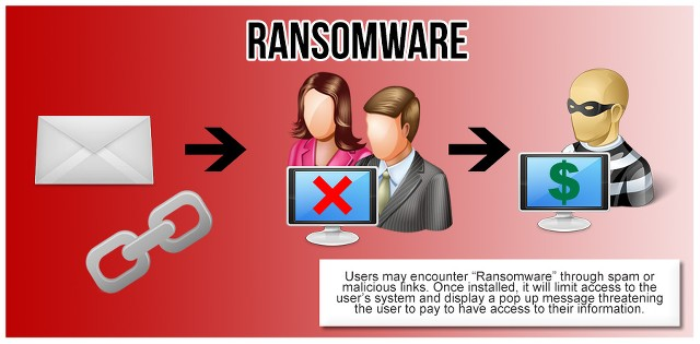 .RDM extension ransomware