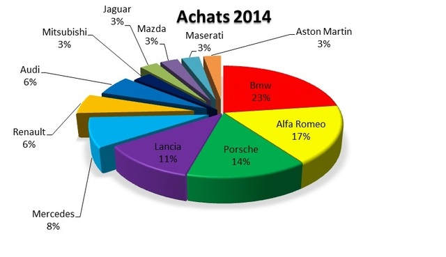 stats 2014