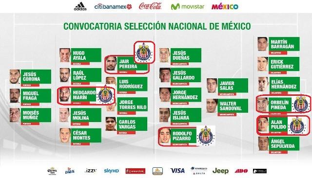 Chivas es base del Tri para la Copa de Oro