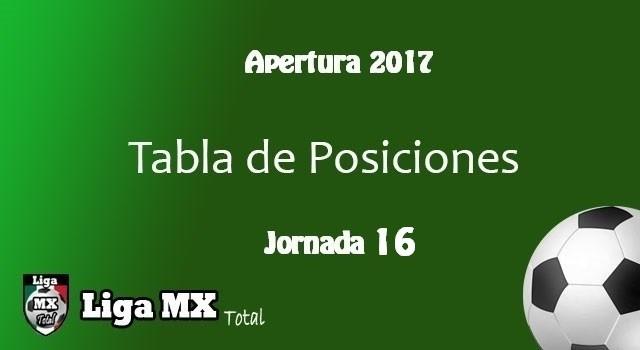 Tabla de Posiciones Liga MX hasta la Jornada 16 del Torneo de Apertura 2017
