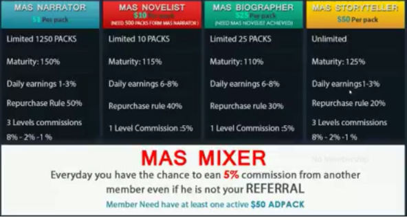 MAS NEW PACKS