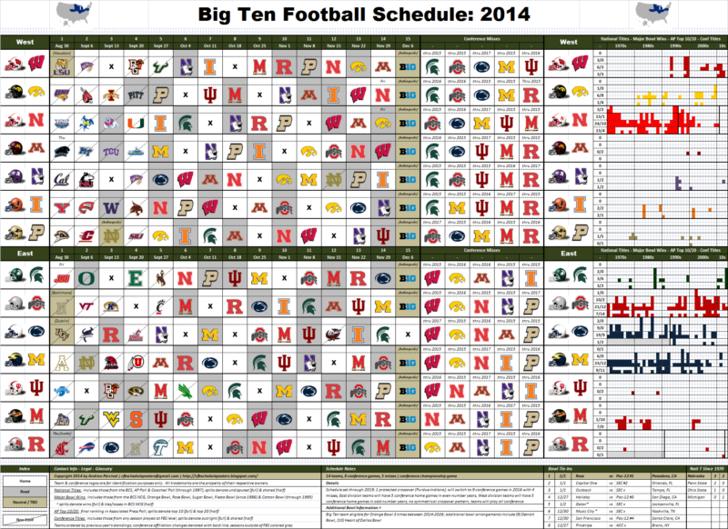 College football posters 2013