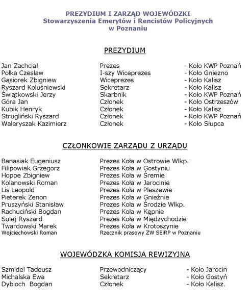 Władze ZW SEiRP w Poznaniu