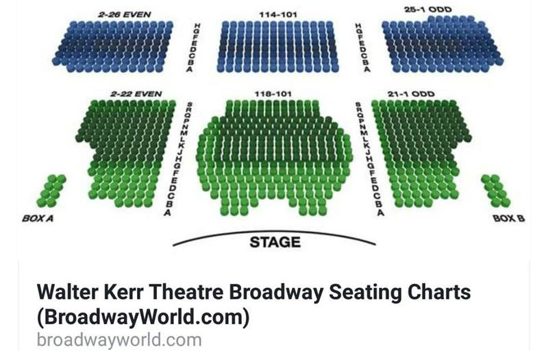 SpringsteenCorner • Ver Tema - Bruce Springsteen en Broadway este Otoño