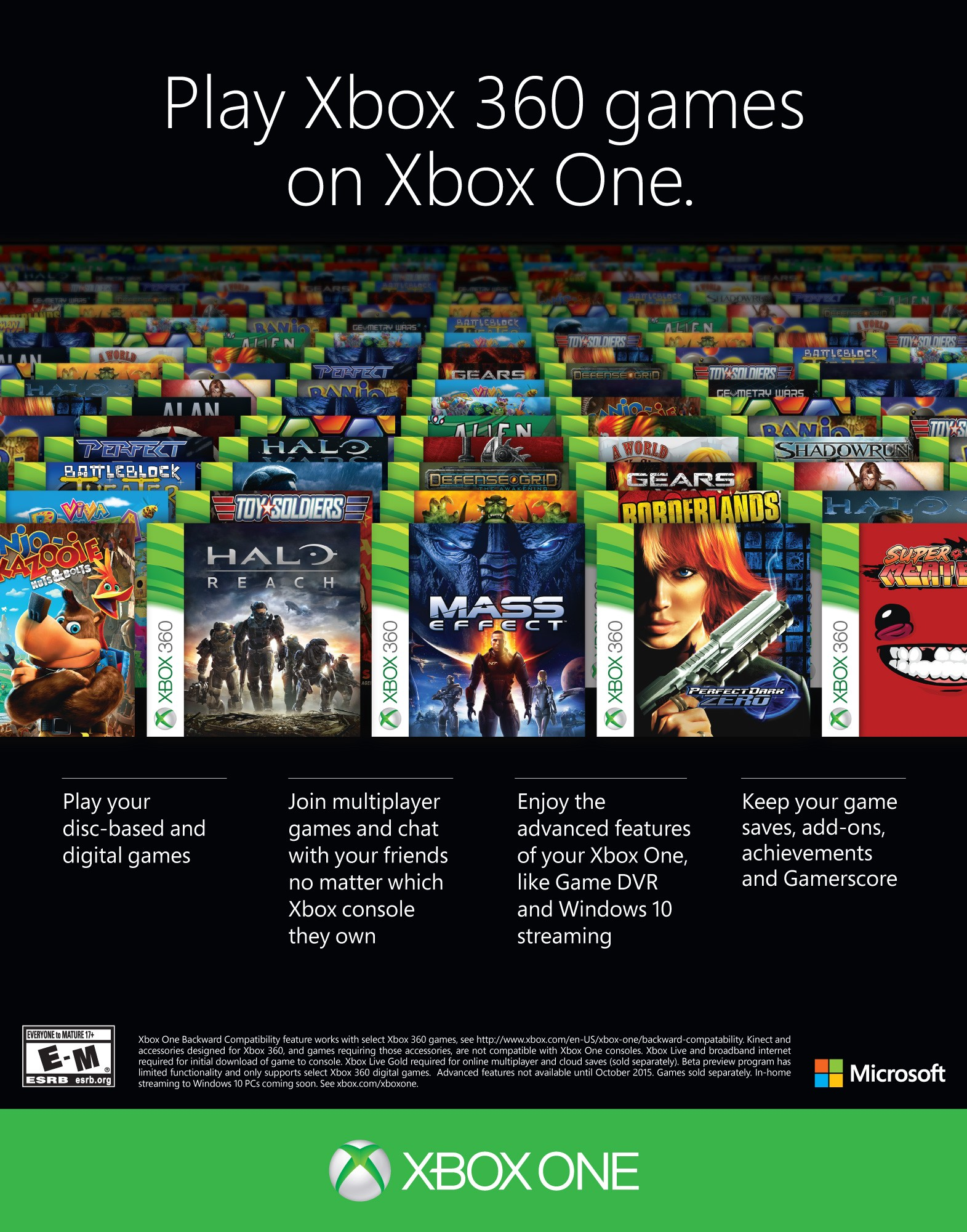 Only For Xbox 360 Games : Xbox one backwards compatibility with games
