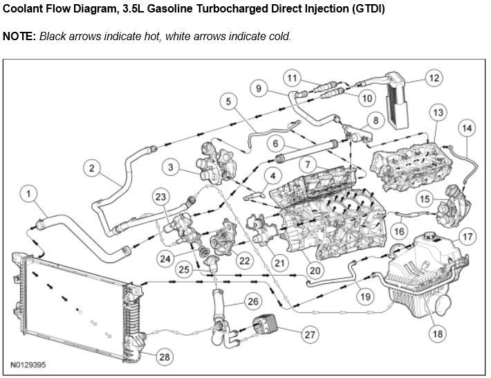 ford coolant flow diagram  ford  auto parts catalog and
