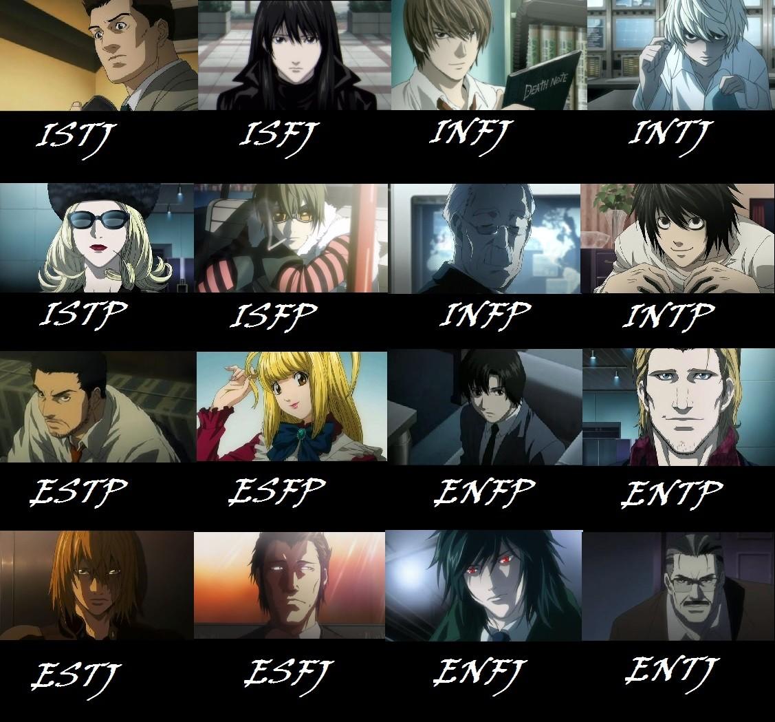 Anime/manga characters' personality   Page 9   Personality Cafe