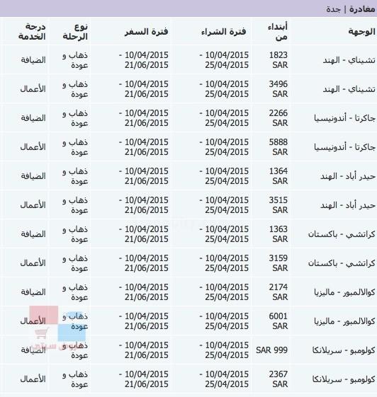 عروض على تذاكر السفر الدولية لدى الخطوط الجوية السعودية بأسعار تبدأ من ٩٩٩ ريال zUKAjv.jpg
