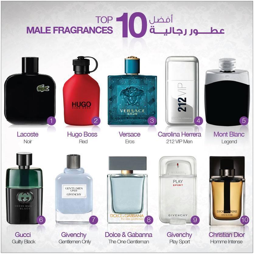 بالصور أفضل عشر عطور رجالية عالمية |top 10 Best Perfumes for men XUGE1C.jpg
