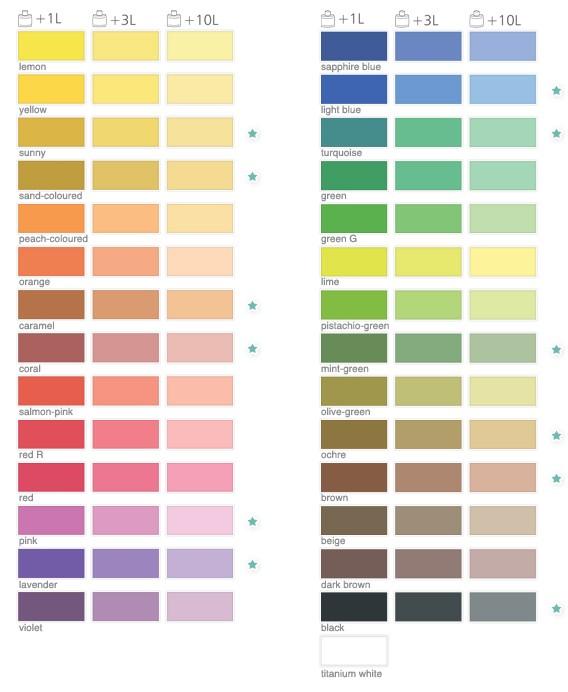 Magic Dye Wall Paint Colourant Pigment Paint Colour