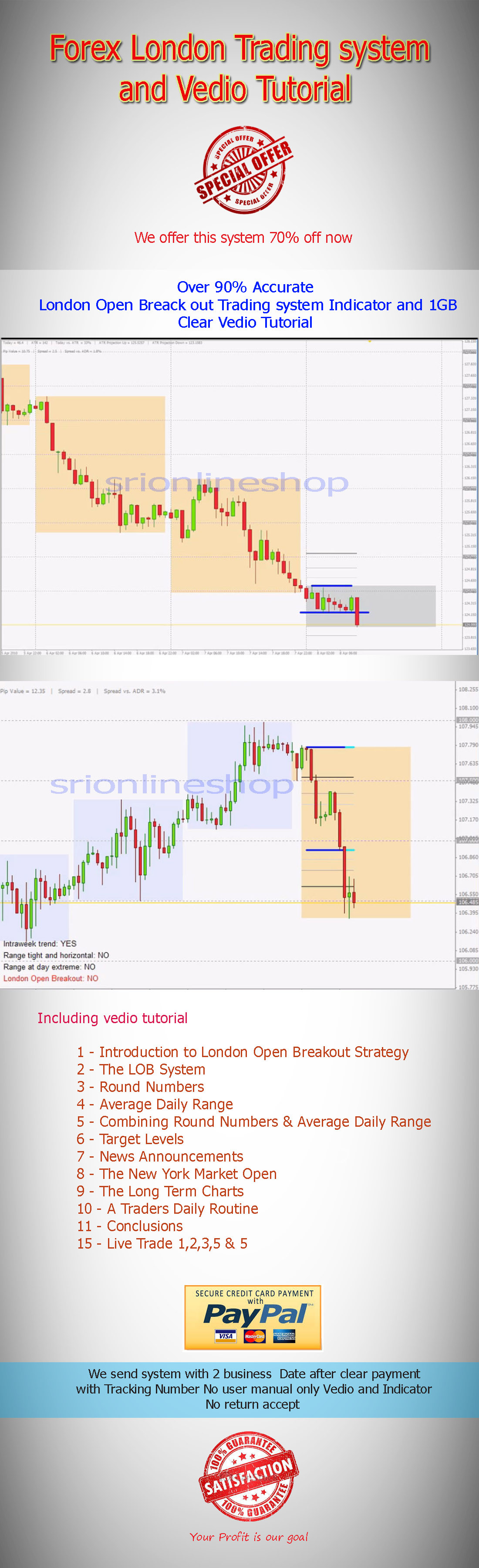 Forex london open indicator