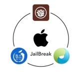 @JailbreakHubBot