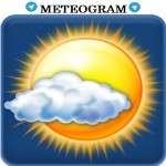 meteogram