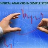 Pathshala - Technical Analysis