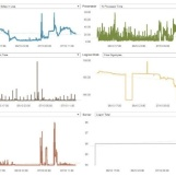 ServerMonitoring