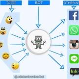 Telegram stickers on WhatsAPP