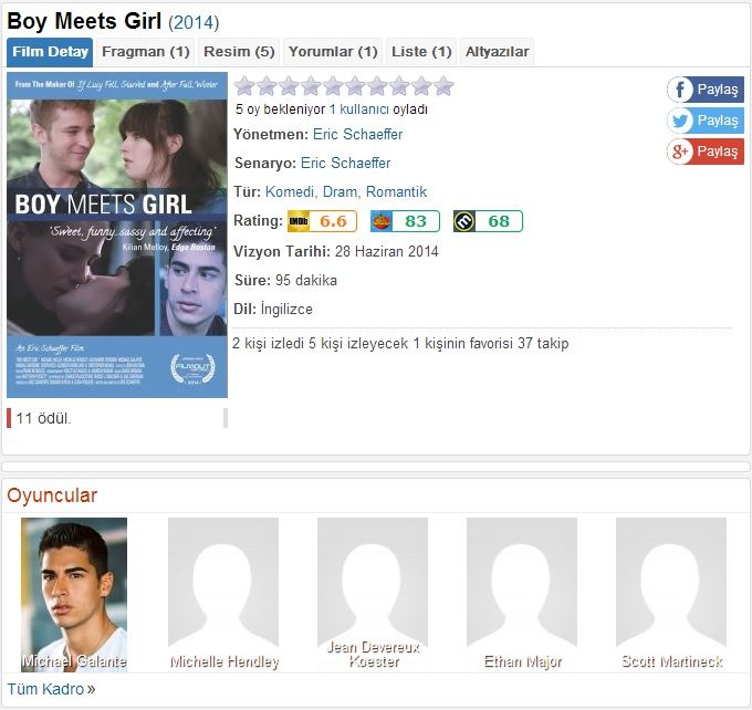 boy meets girl film 2014 Boy meets girl (2014) movies was directed by eric schaeffer in 2014 boy meets girl (2014) is an comedy, drama , romance tells the story about.