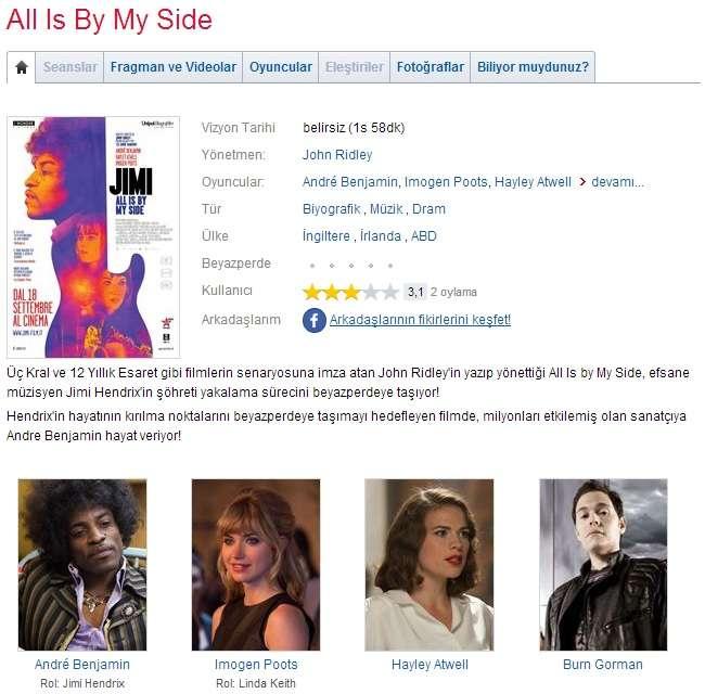 Jimi All Is By My Side - 2013 BDRip x264 - Türkçe Altyazılı Tek Link indir