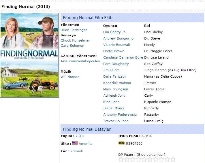 Finding Normal - 2013 BDRip x264 - Türkçe Altyazılı Tek Link indir