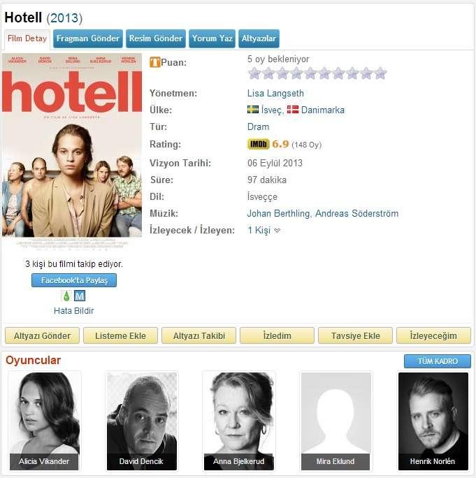 Hotell - 2013 DVDRip XviD AC3 - Türkçe Altyazılı Tek Link indir