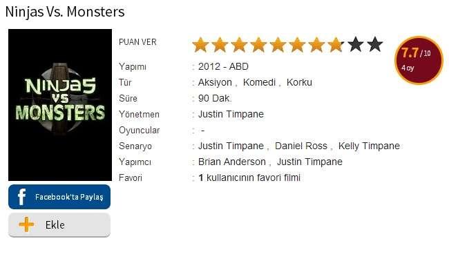 Ninjas vs Monsters - 2013 BRRip XviD AC3 - Türkçe Altyazılı Tek Link indir