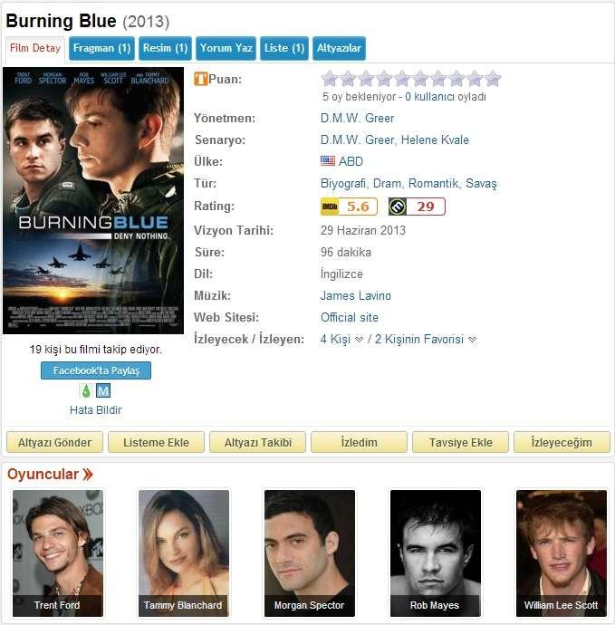 Burning Blue - 2013 DVDRip x264 - Türkçe Altyazılı Tek Link indir