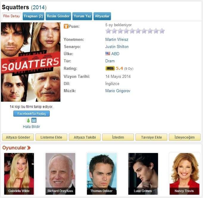 Squatters - 2014 DVDRip x264 - Türkçe Altyazılı Tek Link indir