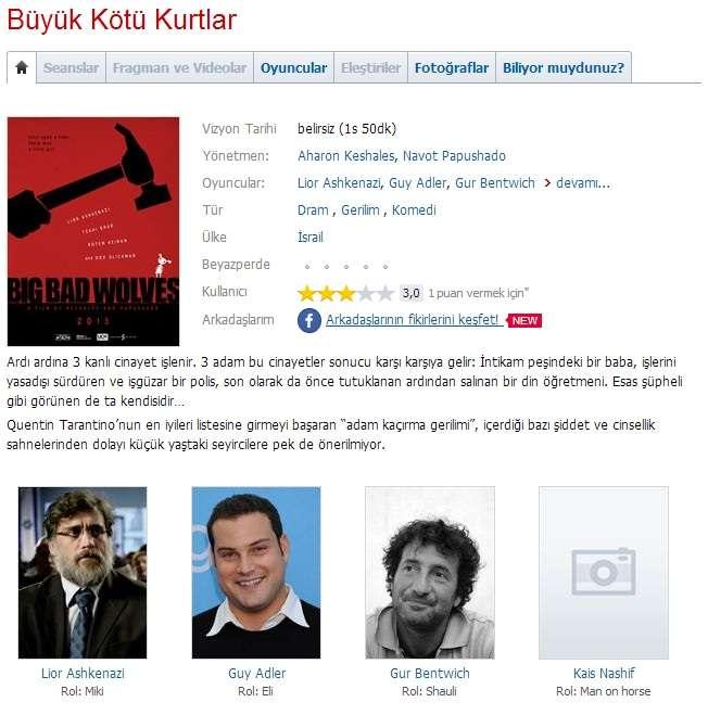 Büyük Kötü Kurtlar - 2013 BDRip x264 - Türkçe Altyazılı Tek Link indir