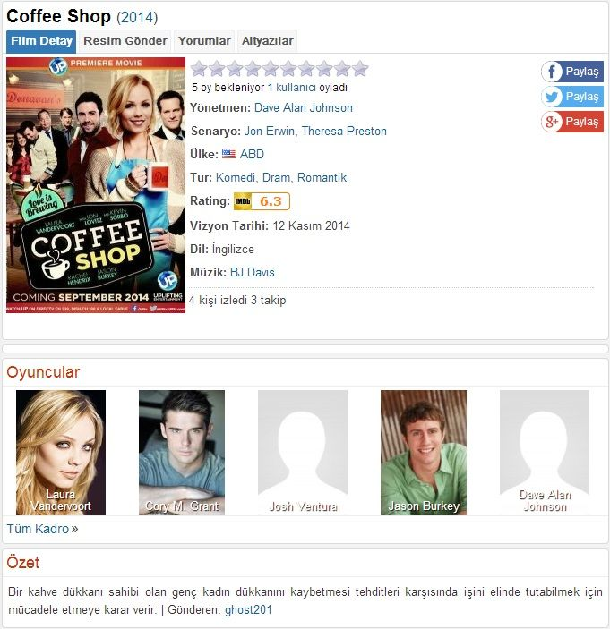 Coffee Shop - 2014 BDRip x264 - Türkçe Altyazılı Tek Link ...