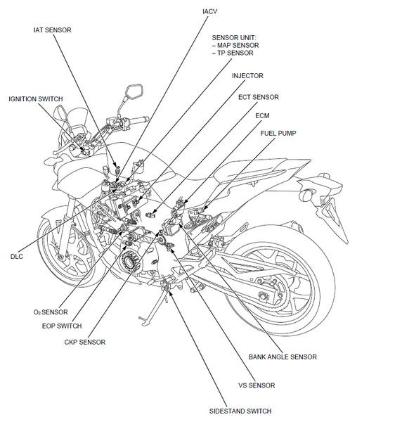 Honda Nc 700 Xa