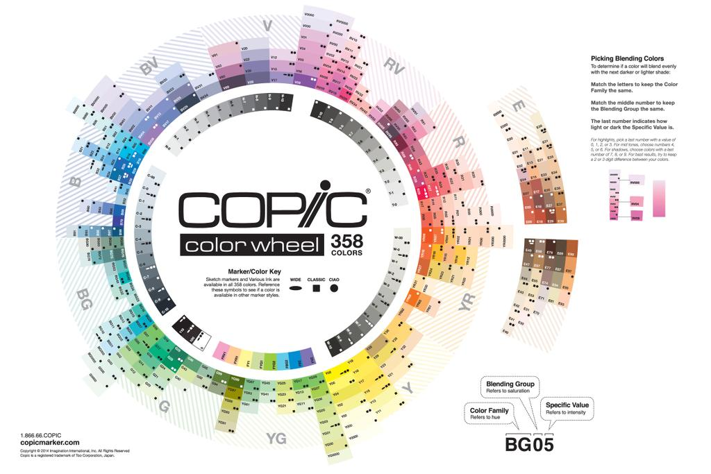 Copic Color Wheel 358 Colors