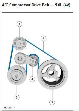 2013 fx4 drive belt replacement ford f150 forum. Black Bedroom Furniture Sets. Home Design Ideas